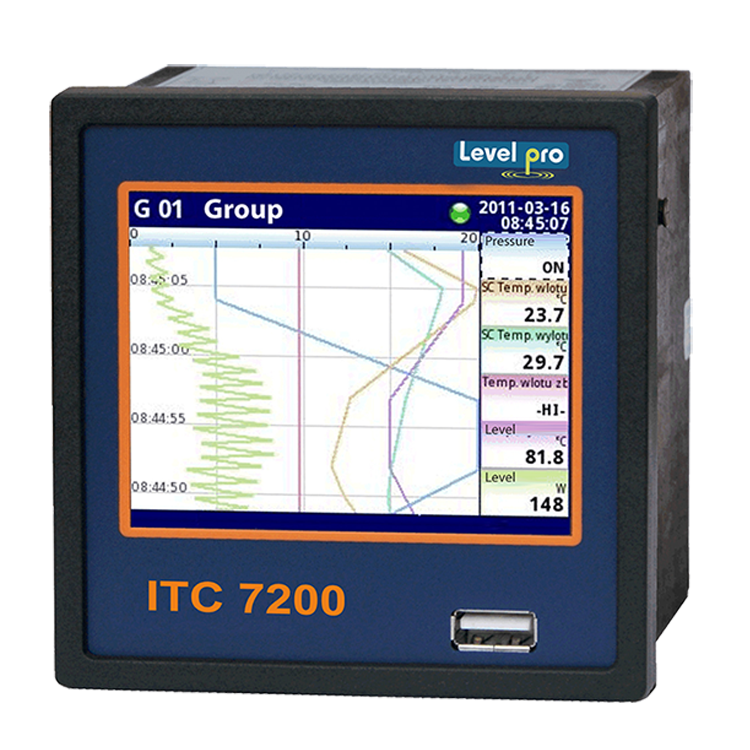7200 Data Loggers Product