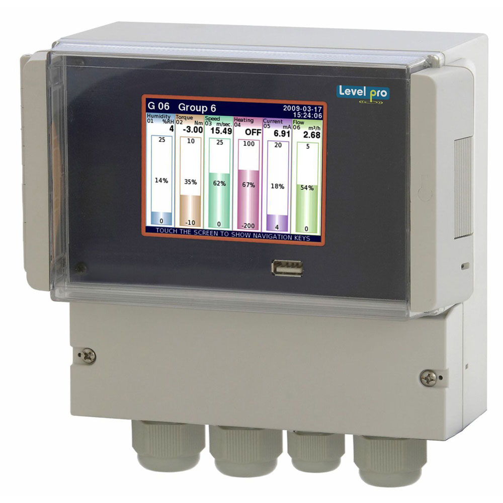 ITC4000-4 Channel Display Controller / Data Logger