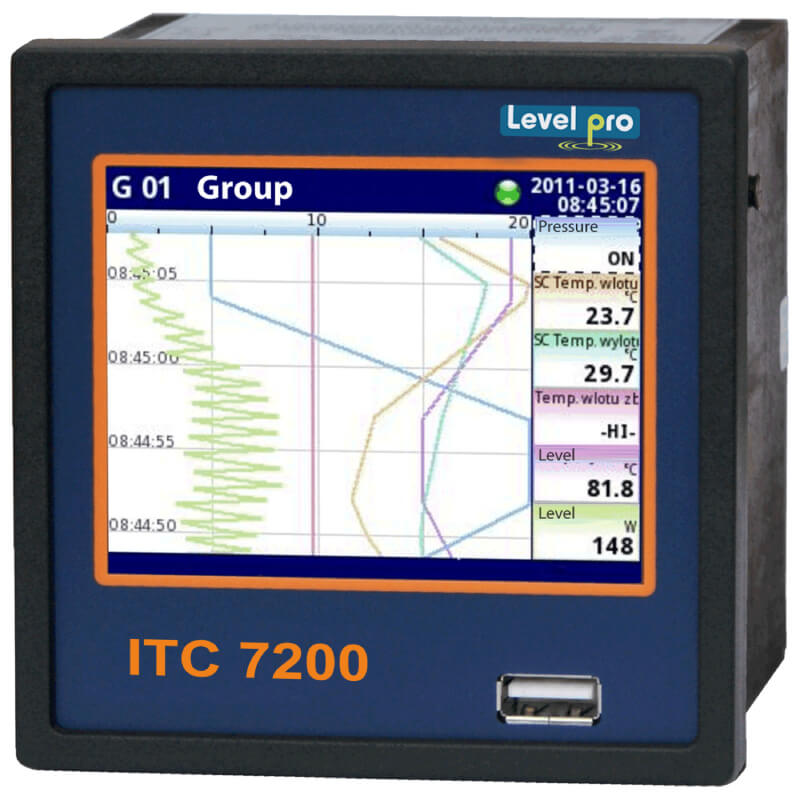 The 7200 data logger + display + controller displays up to 8 measurements with up to 48 universal inputs.
