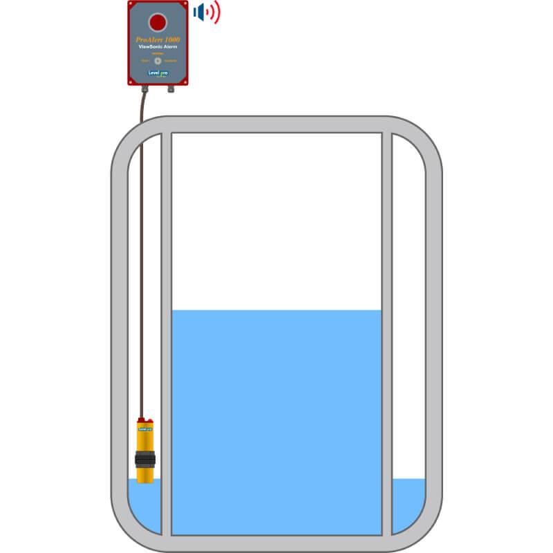 LDS Leak Detection Sensor